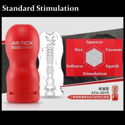 Red - Standard Stimulation